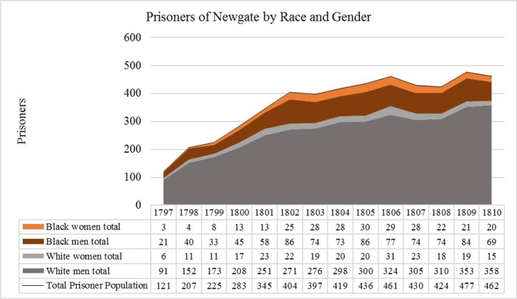 race-population-total